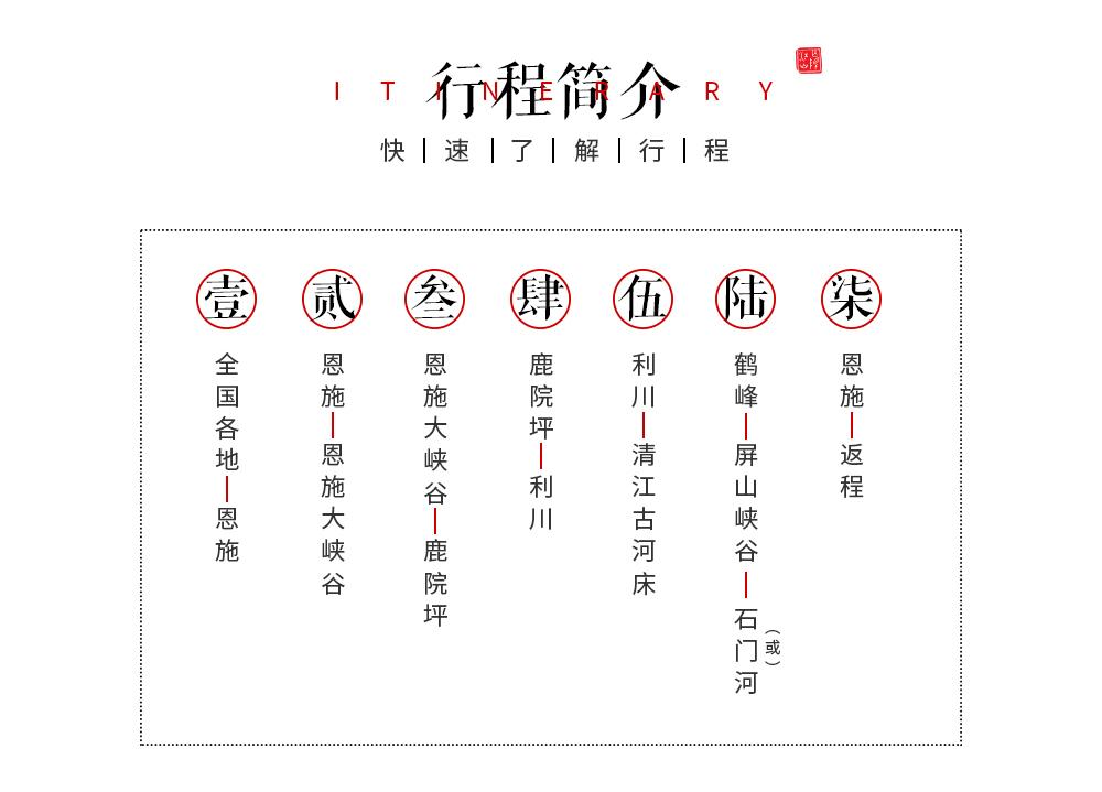 (5)2019年每周出发  恩施秘境| 探索地心世界,走进中国的仙本那-户外活动图-驼铃网
