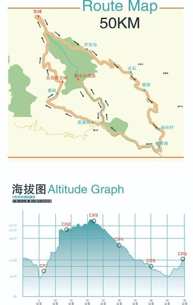 50KM山地越野赛线路及海拔